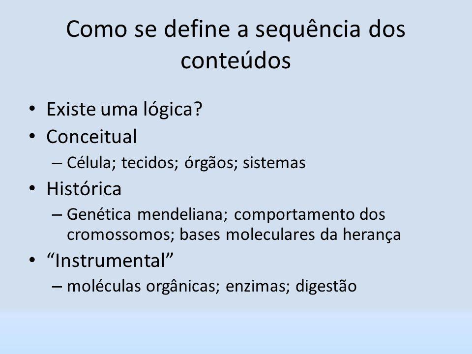 Como se define a sequência dos conteúdos Existe uma lógica? Conceitual – Célula; tecidos; órgãos; sistemas Histórica – Genética mendeliana; comportame