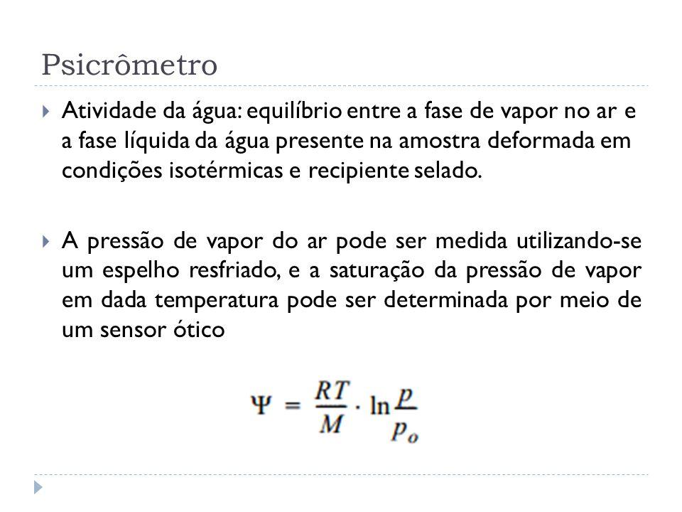 Psicrômetro Atividade da água: equilíbrio entre a fase de vapor no ar e a fase líquida da água presente na amostra deformada em condições isotérmicas e recipiente selado.
