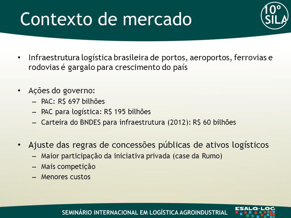 Contexto de mercado Infraestrutura logística brasileira de portos, aeroportos, ferrovias e rodovias é gargalo para crescimento do país Ações do governo: – PAC: R$ 697 bilhões – PAC para logística: R$ 195 bilhões – Carteira do BNDES para infraestrutura (2012): R$ 60 bilhões Ajuste das regras de concessões públicas de ativos logísticos – Maior participação da iniciativa privada (case da Rumo) – Mais competição – Menores custos