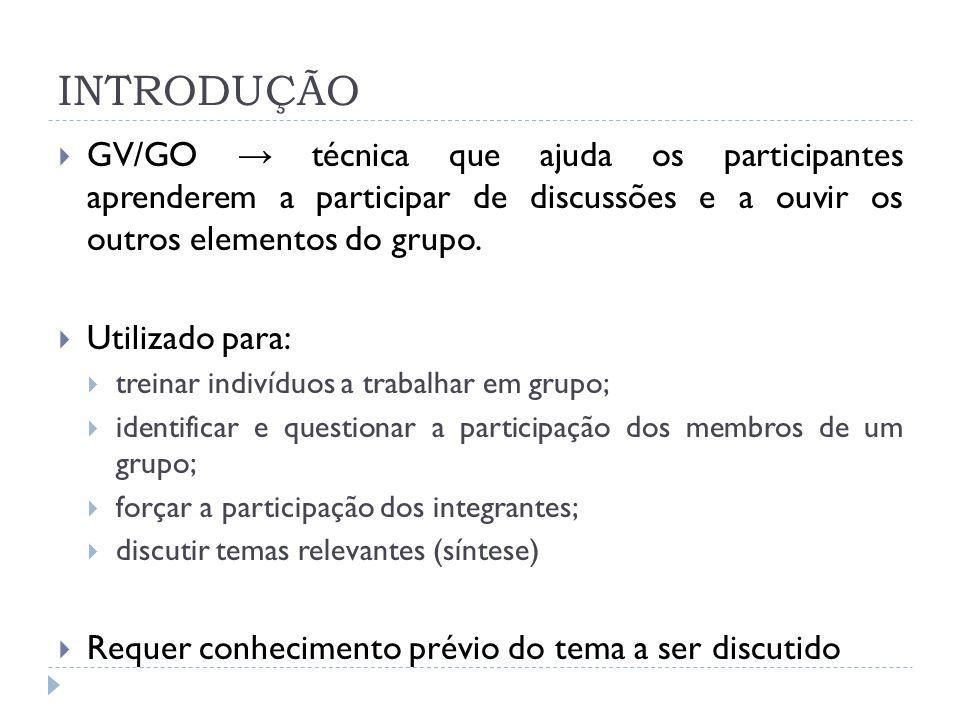 INTRODUÇÃO GV/GO técnica que ajuda os participantes aprenderem a participar de discussões e a ouvir os outros elementos do grupo. Utilizado para: trei