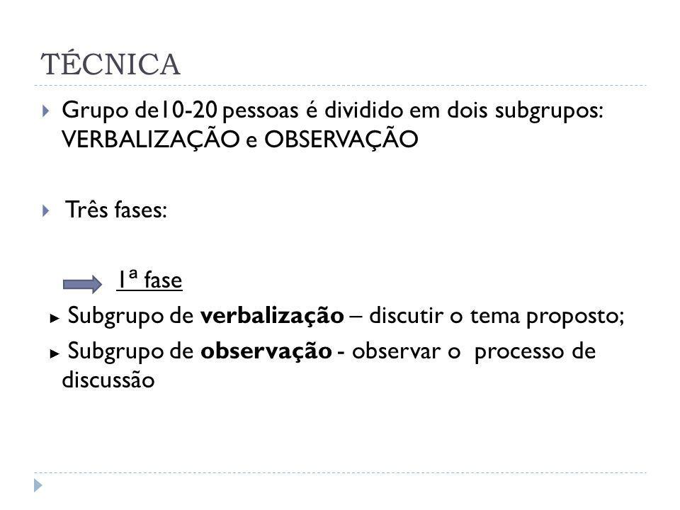 TÉCNICA Grupo de10-20 pessoas é dividido em dois subgrupos: VERBALIZAÇÃO e OBSERVAÇÃO Três fases: 1 ª fase Subgrupo de verbalização – discutir o tema