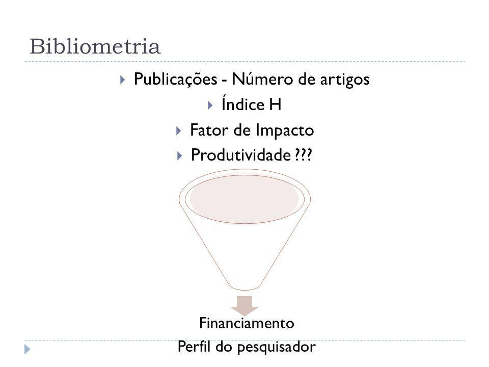 Bibliometria Publicações - Número de artigos Índice H Fator de Impacto Produtividade ??? Financiamento Perfil do pesquisador