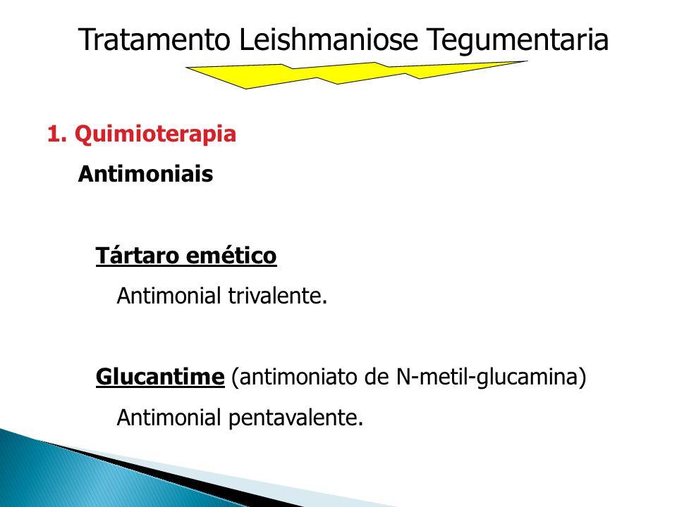 Tratamento Leishmaniose Tegumentaria 1. Quimioterapia Antimoniais Tártaro emético Antimonial trivalente. Glucantime (antimoniato de N-metil-glucamina)
