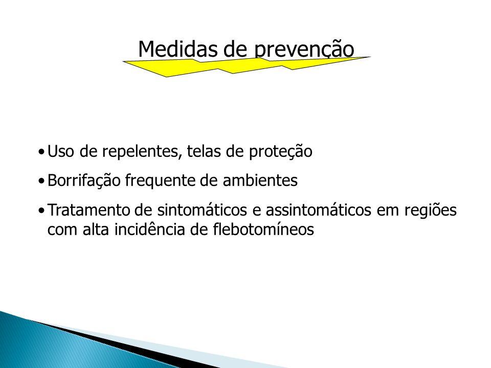 Uso de repelentes, telas de proteção Borrifação frequente de ambientes Tratamento de sintomáticos e assintomáticos em regiões com alta incidência de f