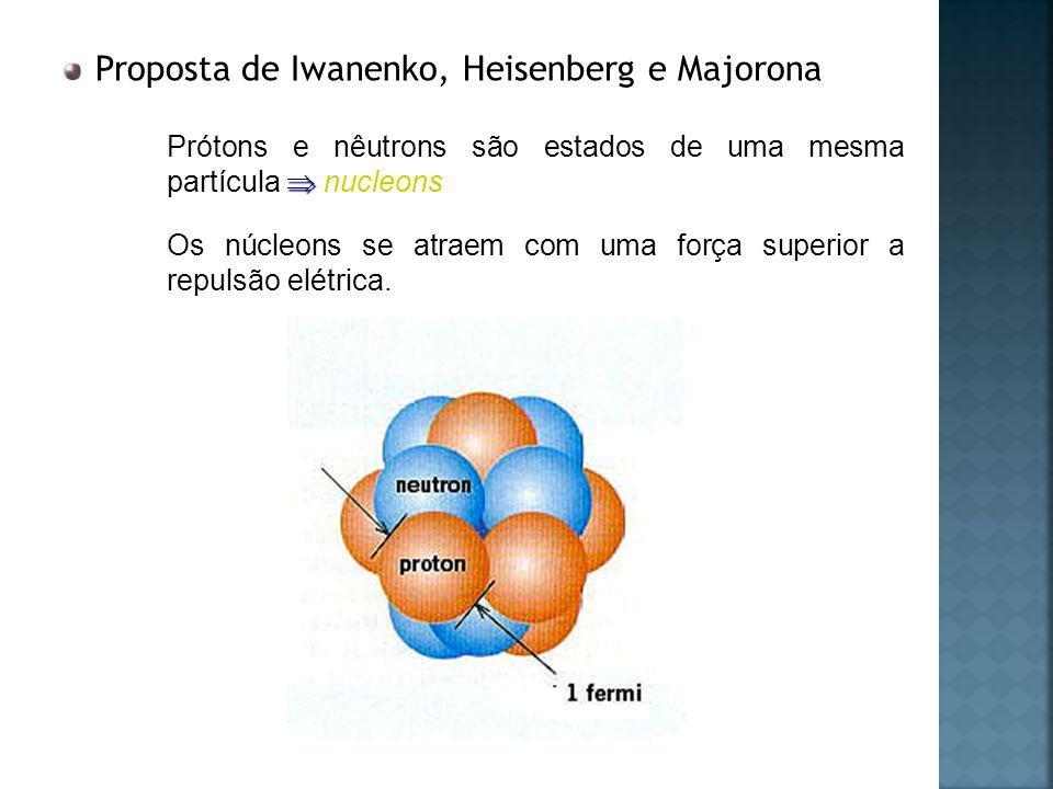Proposta de Iwanenko, Heisenberg e Majorona nucleons Prótons e nêutrons são estados de uma mesma partícula nucleons Os núcleons se atraem com uma força superior a repulsão elétrica.