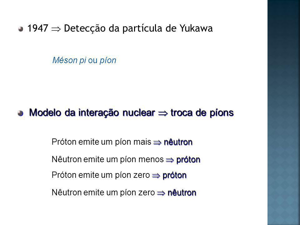 1947 Detecção da partícula de Yukawa Méson pipíon Méson pi ou píon nêutron Próton emite um píon mais nêutron próton Nêutron emite um píon menos próton Modelo da interação nuclear troca de píons próton Próton emite um píon zero próton nêutron Nêutron emite um píon zero nêutron