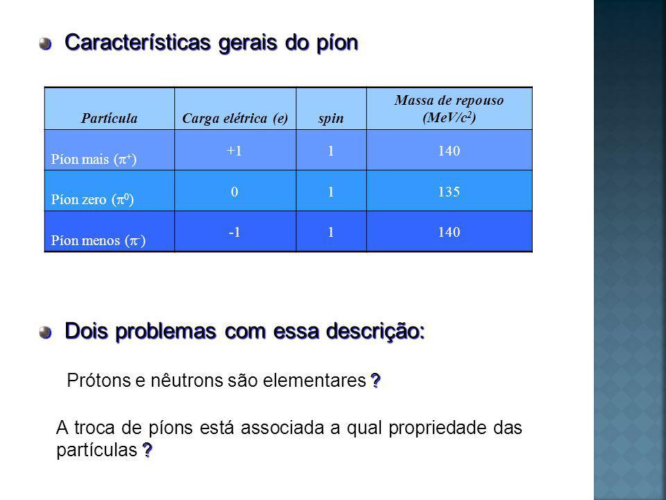 Características gerais do píon PartículaCarga elétrica (e)spin Massa de repouso (MeV/c 2 ) Píon mais ( + ) +11140 Píon zero ( 0 ) 01135 Píon menos ( - ) 1140 .