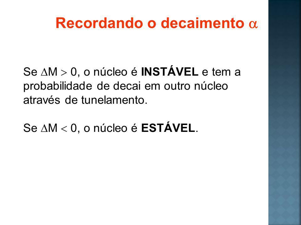 Se M 0, o núcleo é INSTÁVEL e tem a probabilidade de decai em outro núcleo através de tunelamento.