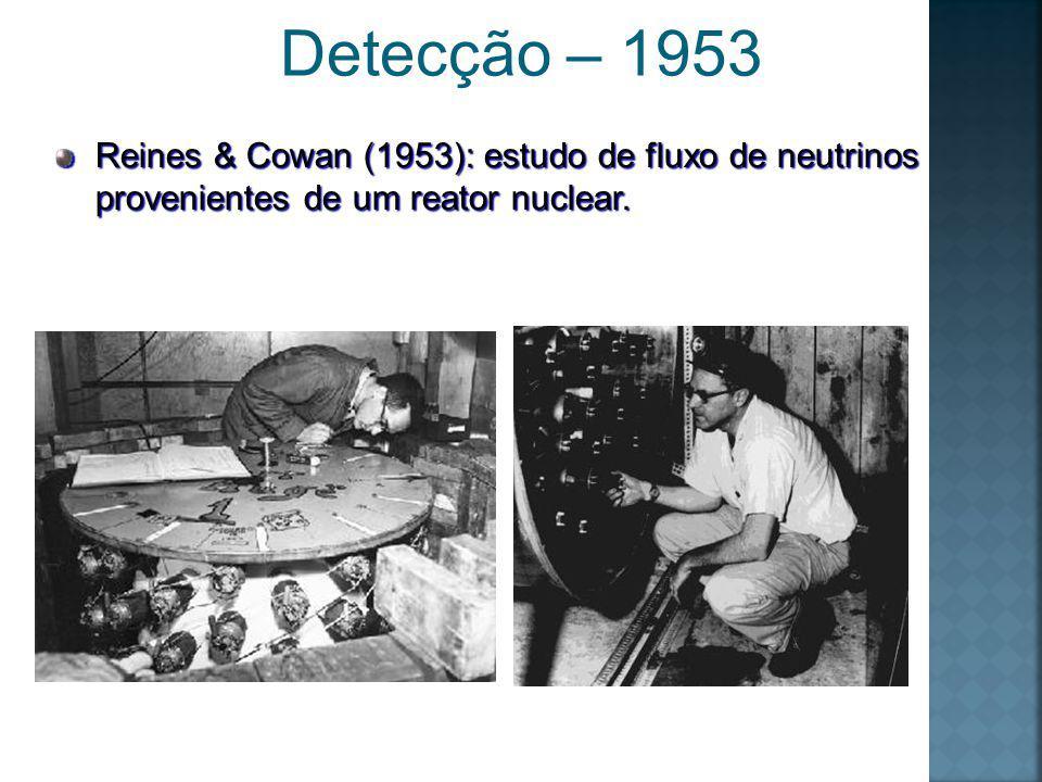 Detecção – 1953 Reines & Cowan (1953): estudo de fluxo de neutrinos provenientes de um reator nuclear.