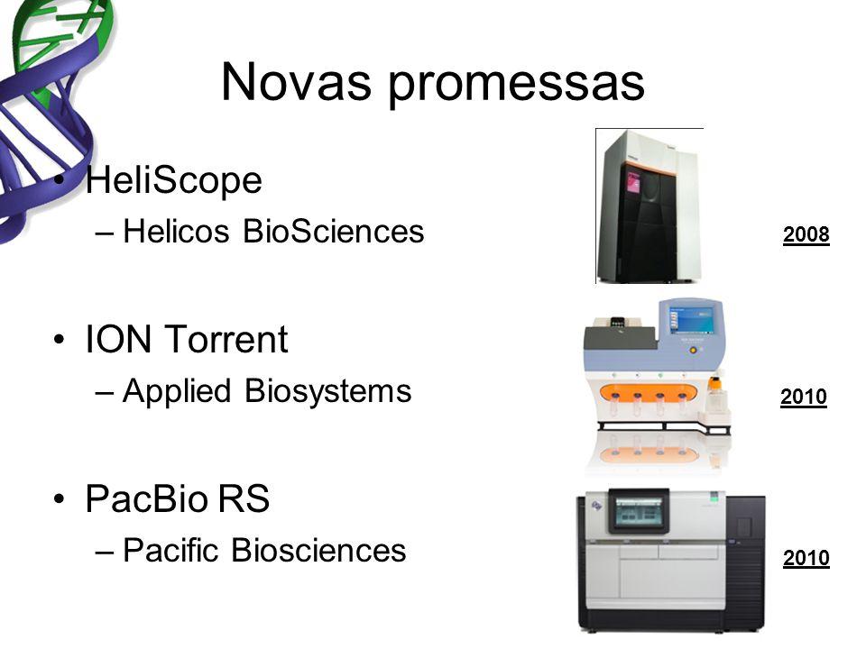 Novas promessas HeliScope –Helicos BioSciences ION Torrent –Applied Biosystems PacBio RS –Pacific Biosciences 2008 2010