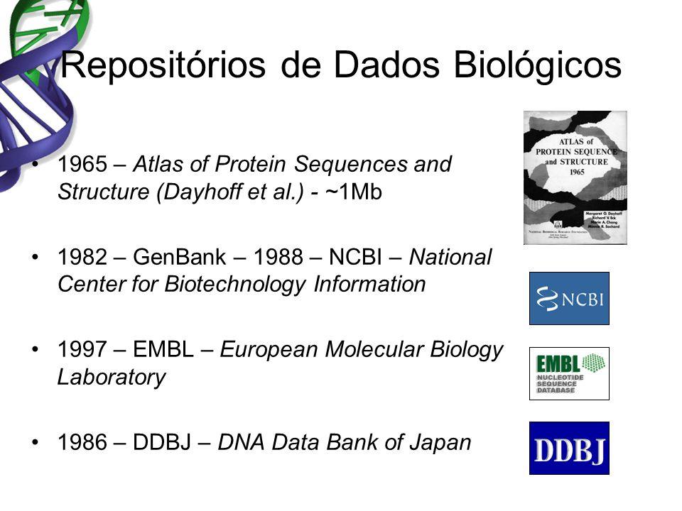 Repositórios de Dados Biológicos 1965 – Atlas of Protein Sequences and Structure (Dayhoff et al.) - ~1Mb 1982 – GenBank – 1988 – NCBI – National Cente