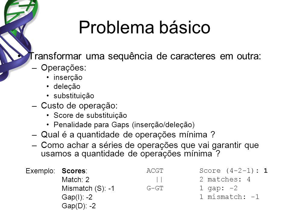 Problema básico Transformar uma sequência de caracteres em outra: –Operações: inserção deleção substituição –Custo de operação: Score de substituição Penalidade para Gaps (inserção/deleção) –Qual é a quantidade de operações mínima .