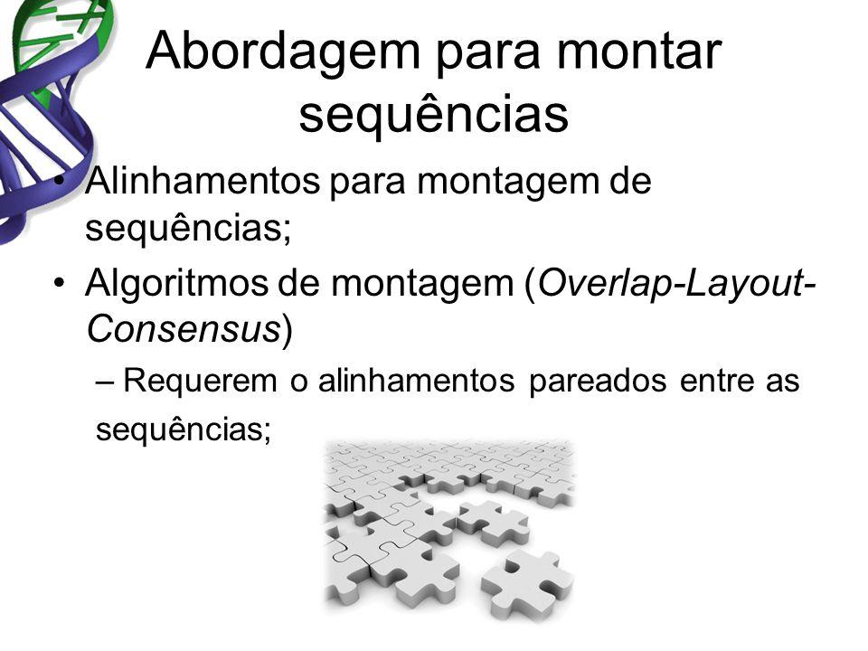 Abordagem para montar sequências Alinhamentos para montagem de sequências; Algoritmos de montagem (Overlap-Layout- Consensus) –Requerem o alinhamentos