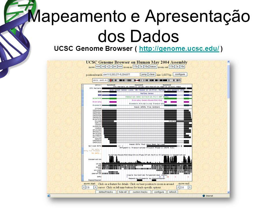 Mapeamento e Apresentação dos Dados UCSC Genome Browser ( http://genome.ucsc.edu/ )http://genome.ucsc.edu/