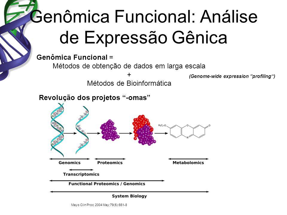 Genômica Funcional: Análise de Expressão Gênica Genômica Funcional = Métodos de obtenção de dados em larga escala + Métodos de Bioinformática (Genome-wide expression profiling) Revolução dos projetos -omas Mayo Clin Proc.