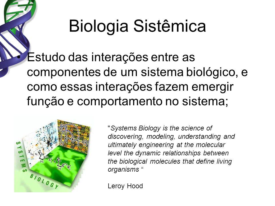 Biologia Sistêmica Estudo das interações entre as componentes de um sistema biológico, e como essas interações fazem emergir função e comportamento no
