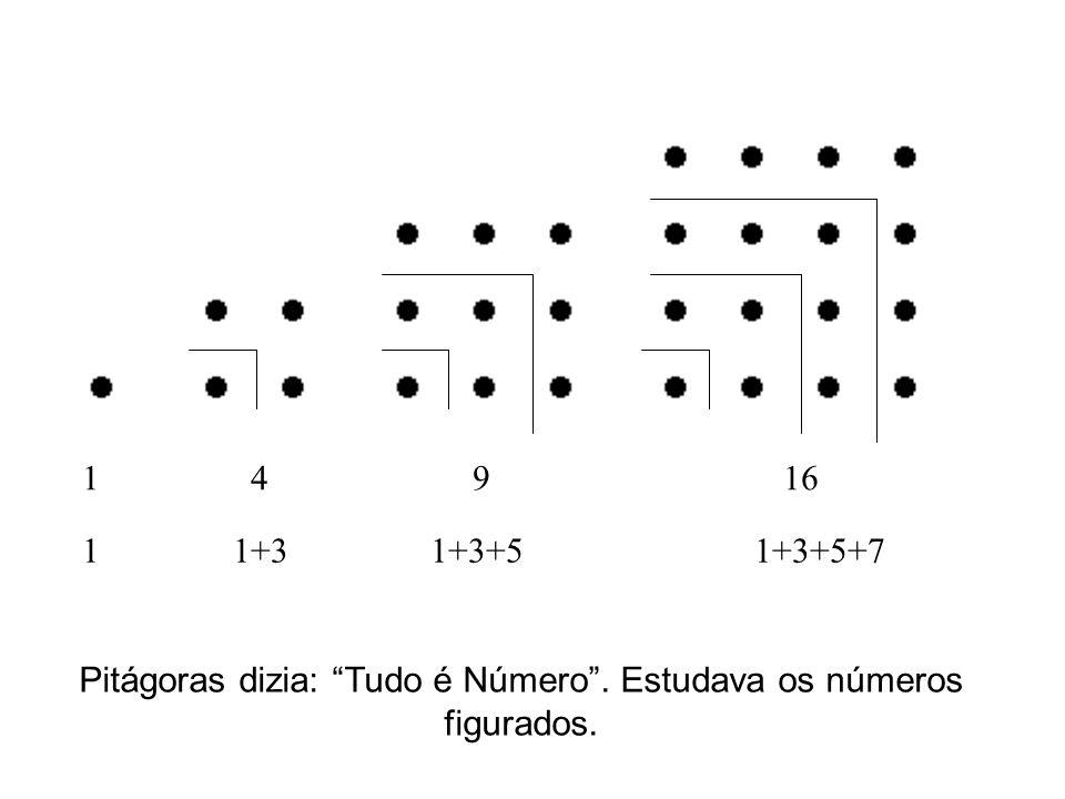 1 4 9 16 1 1+3 1+3+5 1+3+5+7 Pitágoras dizia: Tudo é Número. Estudava os números figurados.