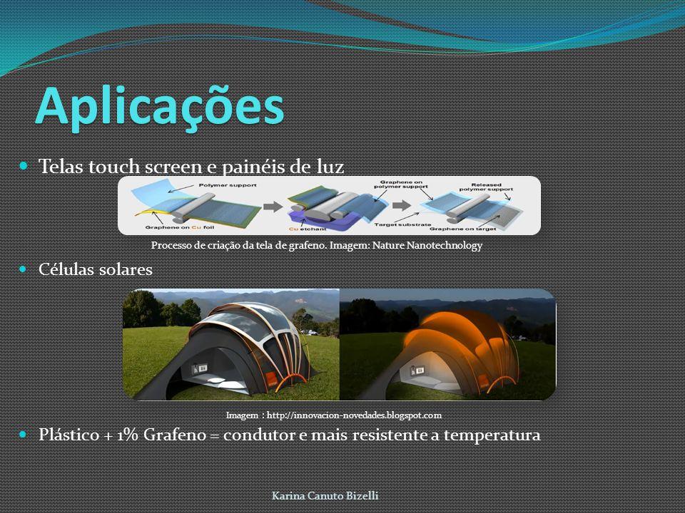 Aplicações Telas touch screen e painéis de luz Células solares Plástico + 1% Grafeno = condutor e mais resistente a temperatura Karina Canuto Bizelli Processo de criação da tela de grafeno.