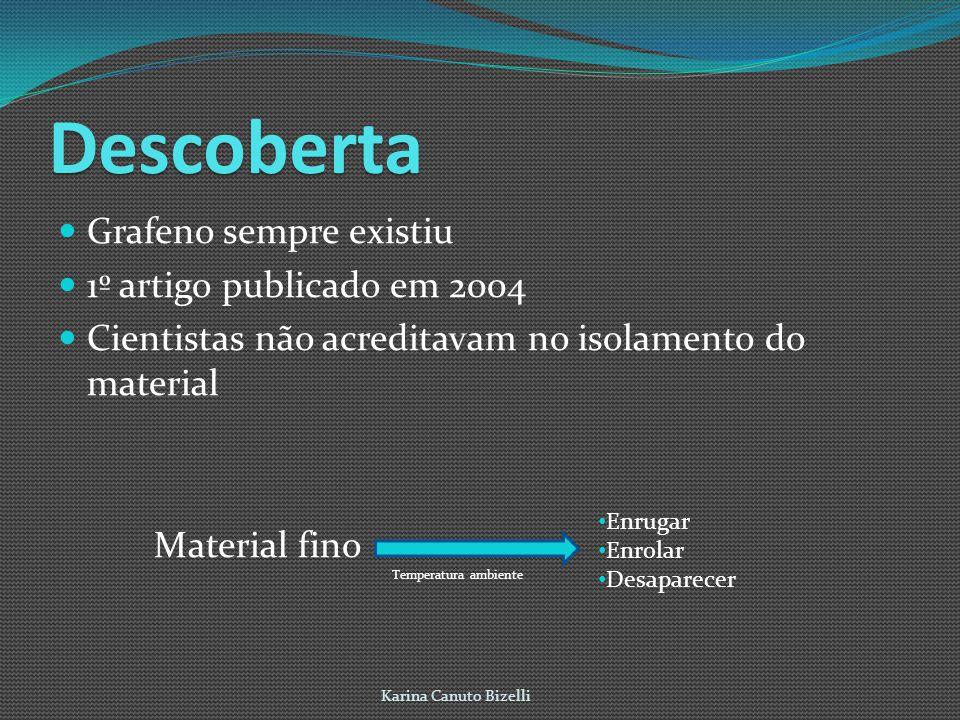 Descoberta Grafeno sempre existiu 1º artigo publicado em 2004 Cientistas não acreditavam no isolamento do material Material fino Karina Canuto Bizelli Enrugar Enrolar Desaparecer Temperatura ambiente