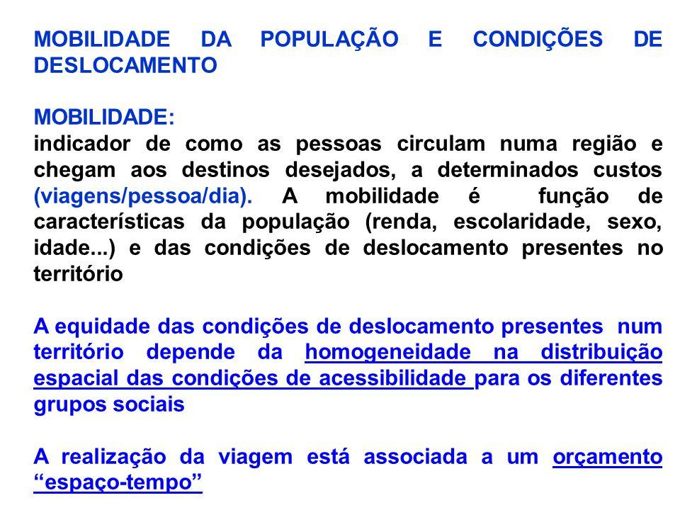 MOBILIDADE DA POPULAÇÃO E CONDIÇÕES DE DESLOCAMENTO MOBILIDADE: indicador de como as pessoas circulam numa região e chegam aos destinos desejados, a d