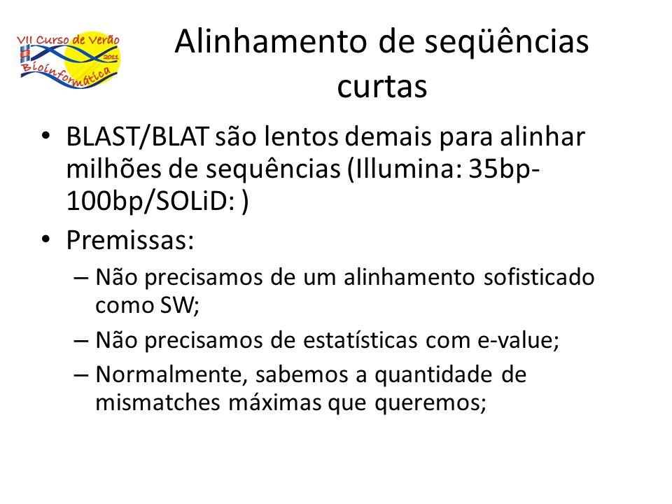 Alinhamento de seqüências curtas BLAST/BLAT são lentos demais para alinhar milhões de sequências (Illumina: 35bp- 100bp/SOLiD: ) Premissas: – Não prec