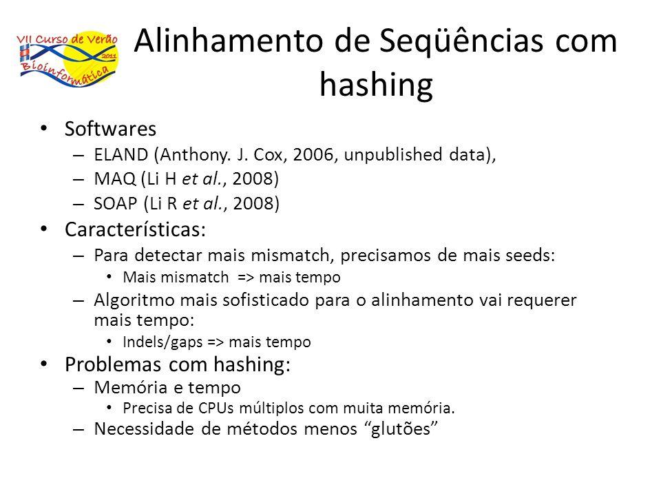Alinhamento de Seqüências com hashing Softwares – ELAND (Anthony. J. Cox, 2006, unpublished data), – MAQ (Li H et al., 2008) – SOAP (Li R et al., 2008