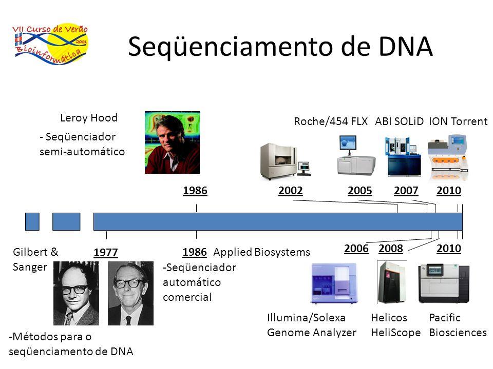 Seqüenciamento de DNA 1977 1986 Gilbert & Sanger -Métodos para o seqüenciamento de DNA - Seqüenciador semi-automático Leroy Hood 1986 -Seqüenciador au