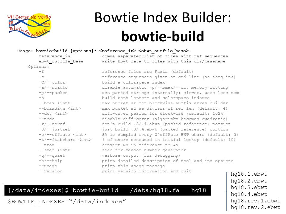 Bowtie Index Builder: bowtie-build Usage: bowtie-build [options]* reference_in comma-separated list of files with ref sequences ebwt_outfile_base writ