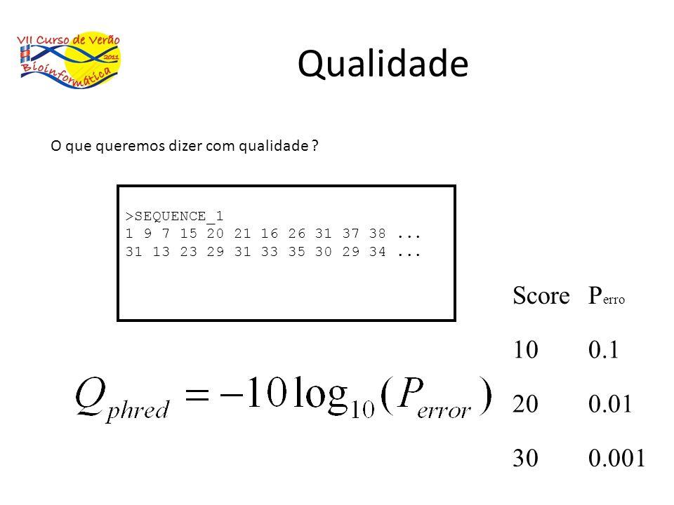 Qualidade O que queremos dizer com qualidade ? >SEQUENCE_1 1 9 7 15 20 21 16 26 31 37 38... 31 13 23 29 31 33 35 30 29 34... ScoreP erro 100.1 200.01