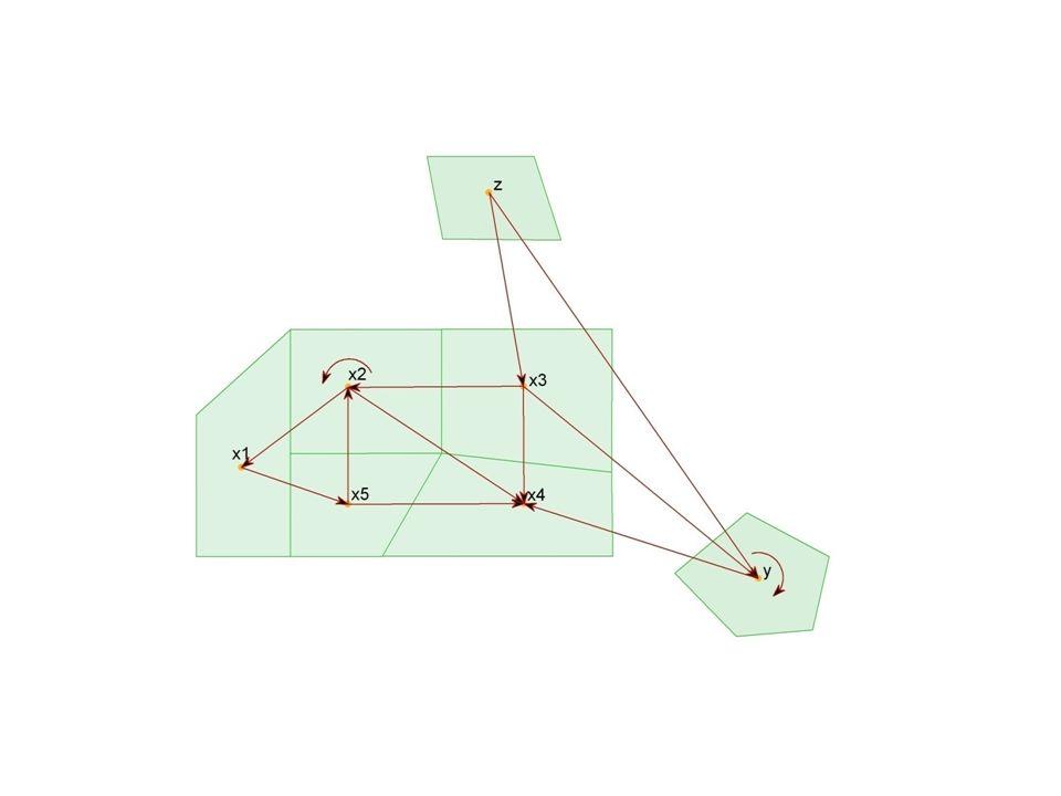 Matriz de viagens tabela em que se associam, por zona de origem das viagem, o número de viagens atraídas pelas zonas de destino MATRIZ DE VIAGENS Principais pólos de atração de viagens: X4, X2, Y Principais pólos de geração de viagens: X2, X3, X5, Y, Z