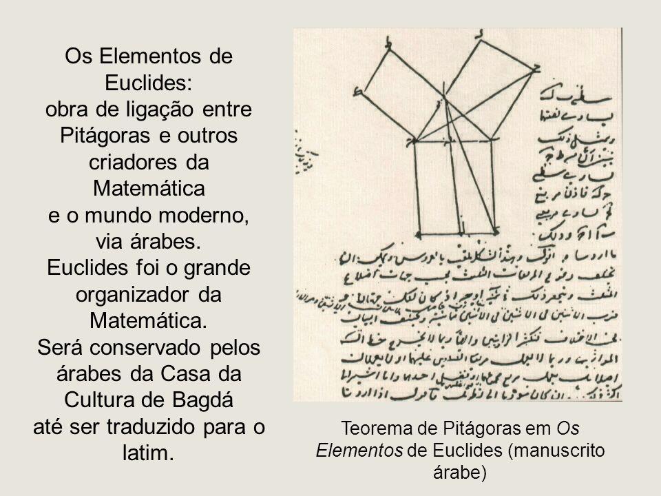 Os Elementos de Euclides: obra de ligação entre Pitágoras e outros criadores da Matemática e o mundo moderno, via árabes. Euclides foi o grande organi