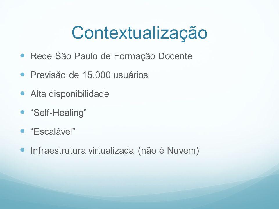 Contextualização Rede São Paulo de Formação Docente Previsão de 15.000 usuários Alta disponibilidade Self-Healing Escalável Infraestrutura virtualizad
