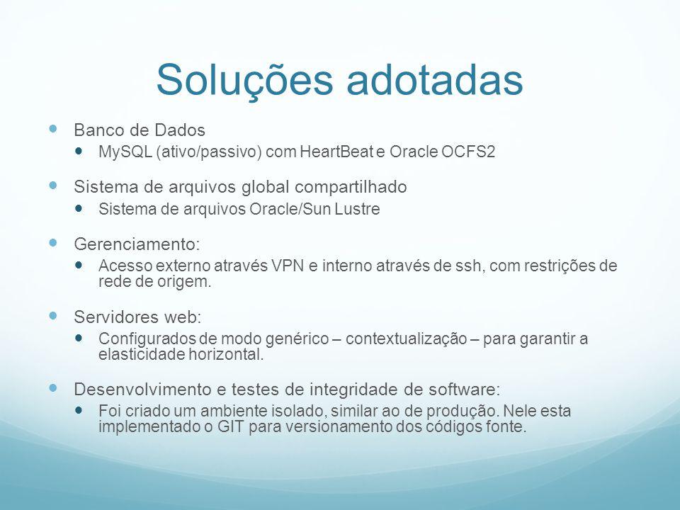 Soluções adotadas Banco de Dados MySQL (ativo/passivo) com HeartBeat e Oracle OCFS2 Sistema de arquivos global compartilhado Sistema de arquivos Oracl