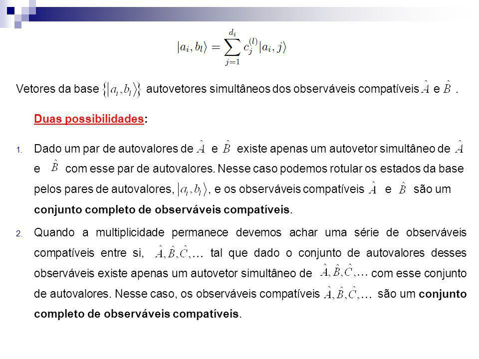 Vetores da base autovetores simultâneos dos observáveis compatíveis e. Duas possibilidades: 1. Dado um par de autovalores de e existe apenas um autove