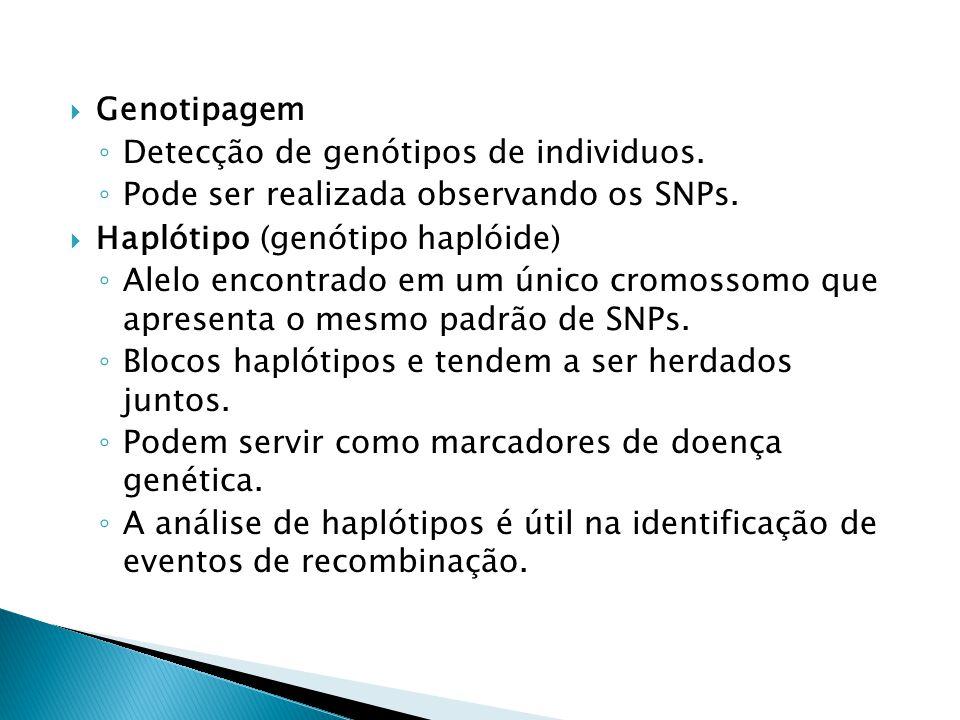 Genotipagem Detecção de genótipos de individuos.Pode ser realizada observando os SNPs.