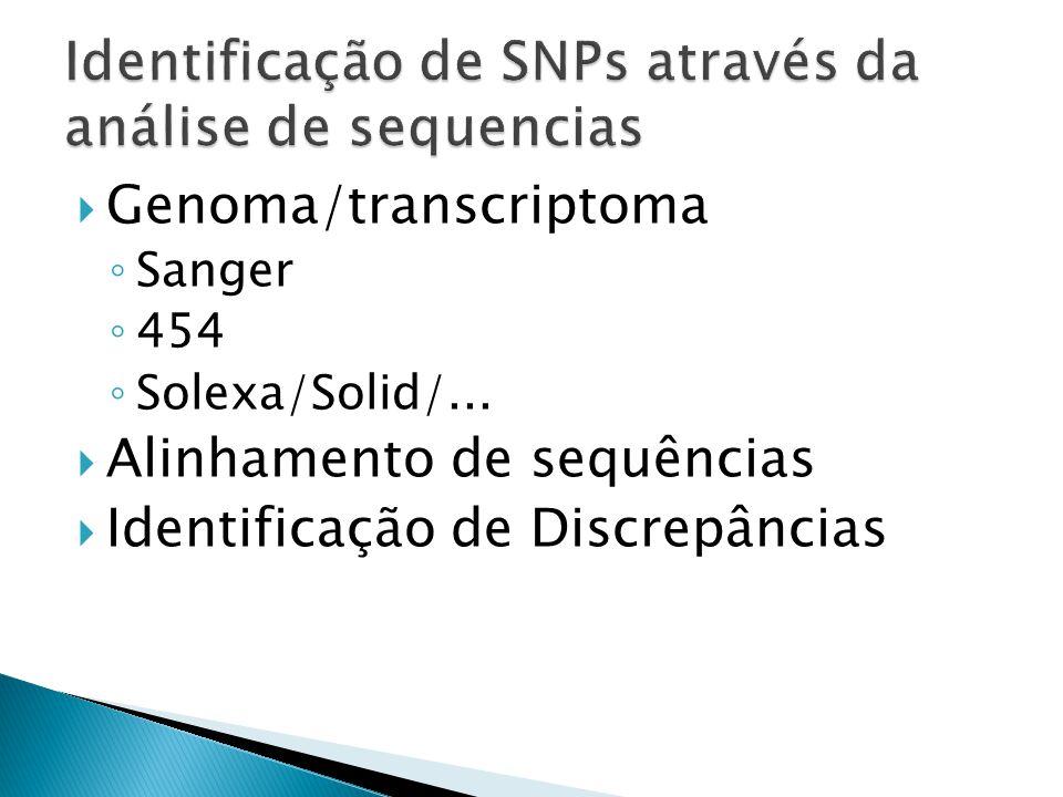 Genoma/transcriptoma Sanger 454 Solexa/Solid/...