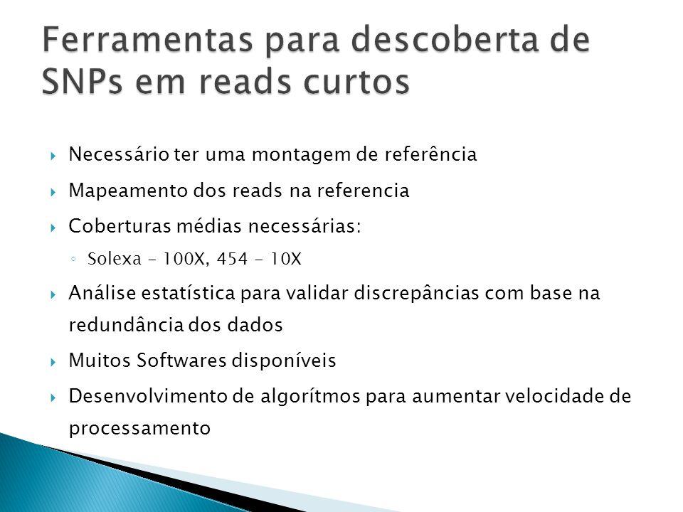 Necessário ter uma montagem de referência Mapeamento dos reads na referencia Coberturas médias necessárias: Solexa - 100X, 454 - 10X Análise estatística para validar discrepâncias com base na redundância dos dados Muitos Softwares disponíveis Desenvolvimento de algorítmos para aumentar velocidade de processamento
