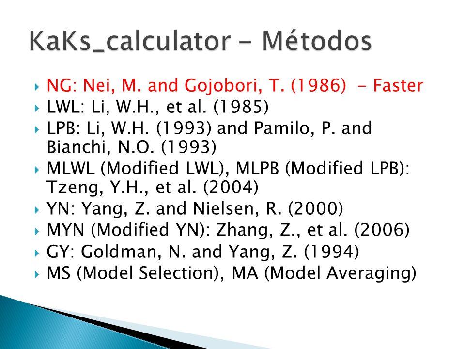 NG: Nei, M.and Gojobori, T. (1986) - Faster LWL: Li, W.H., et al.