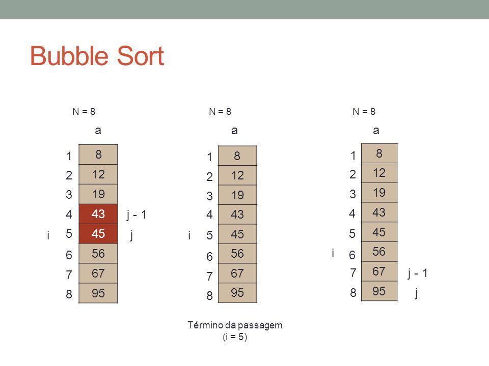 Bubble Sort N = 8 N = 8 N = 8 8 12 19 43 45 56 67 95 a 8 12 19 43 45 56 67 95 a 8 12 19 43 45 56 67 95 a j j - 1 8 7 6 5 4 3 2 1 ii 1 2 3 4 5 6 7 8 1
