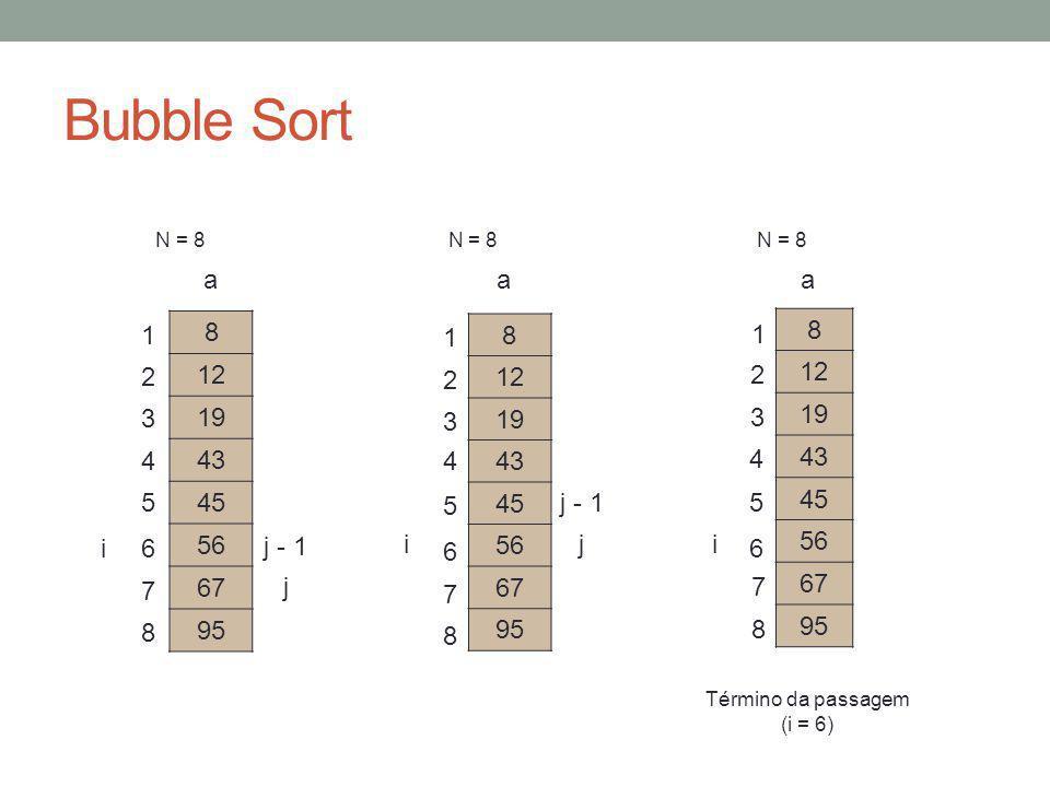 Bubble Sort N = 8 N = 8 N = 8 8 12 19 43 45 56 67 95 a 8 12 19 43 45 56 67 95 a 8 12 19 43 45 56 67 95 a 8 7 6 5 4 3 2 1 i i 1 2 3 4 5 6 7 8 1 2 3 4 5
