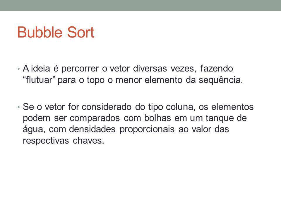 Bubble Sort A ideia é percorrer o vetor diversas vezes, fazendo flutuar para o topo o menor elemento da sequência. Se o vetor for considerado do tipo