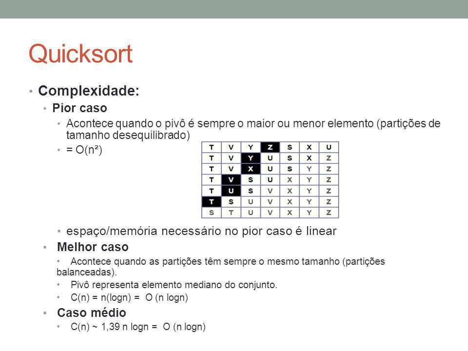 Complexidade: Pior caso Acontece quando o pivô é sempre o maior ou menor elemento (partições de tamanho desequilibrado) = O(n²) espaço/memória necessá