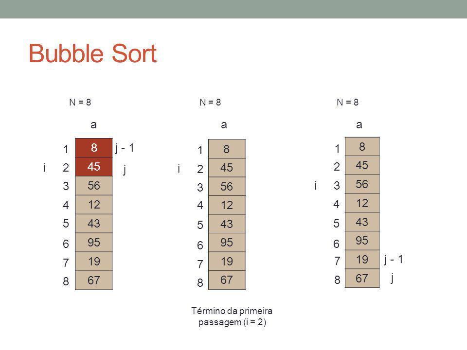 Bubble Sort N = 8 N = 8 N = 8 8 45 56 12 43 95 19 67 j j - 1 a 8 45 56 12 43 19 95 67 a 8 45 56 12 43 19 95 67 a j j - 1 8 7 6 5 4 3 2 1 ii 1 2 3 4 5 6 7 8 1 2 3 4 5 6 7 8 i j
