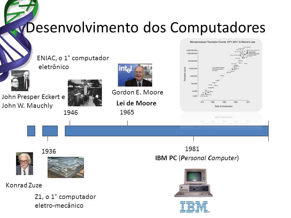 Desenvolvimento dos Computadores 1946 ENIAC, o 1° computador eletrônico John Presper Eckert e John W. Mauchly Z1, o 1° computador eletro-mecânico 1936