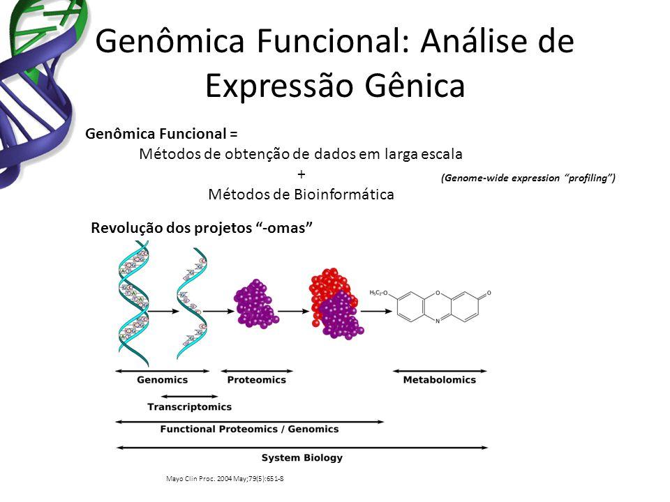 Genômica Funcional: Análise de Expressão Gênica Genômica Funcional = Métodos de obtenção de dados em larga escala + Métodos de Bioinformática (Genome-
