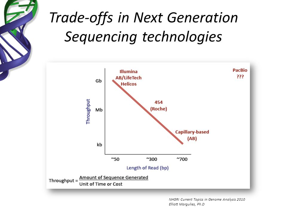 Trade-offs in Next Generation Sequencing technologies NHGRI Current Topics in Genome Analysis 2010 Elliott Margulies, Ph.D
