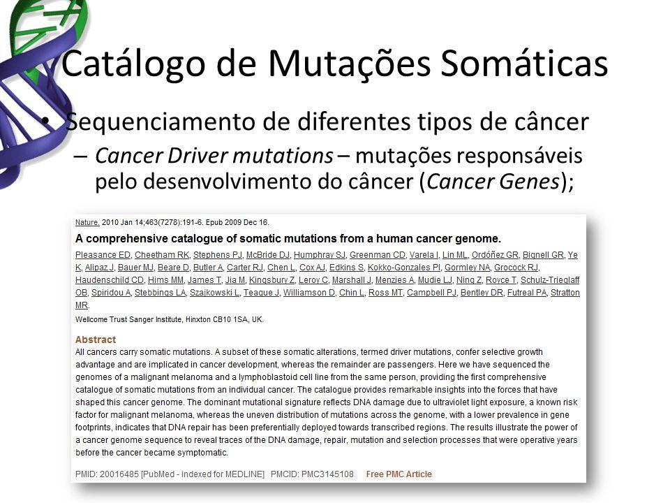 Catálogo de Mutações Somáticas Sequenciamento de diferentes tipos de câncer – Cancer Driver mutations – mutações responsáveis pelo desenvolvimento do