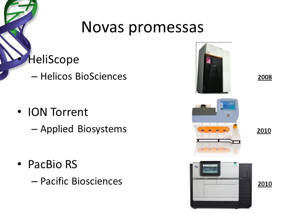 Novas promessas HeliScope – Helicos BioSciences ION Torrent – Applied Biosystems PacBio RS – Pacific Biosciences 2008 2010