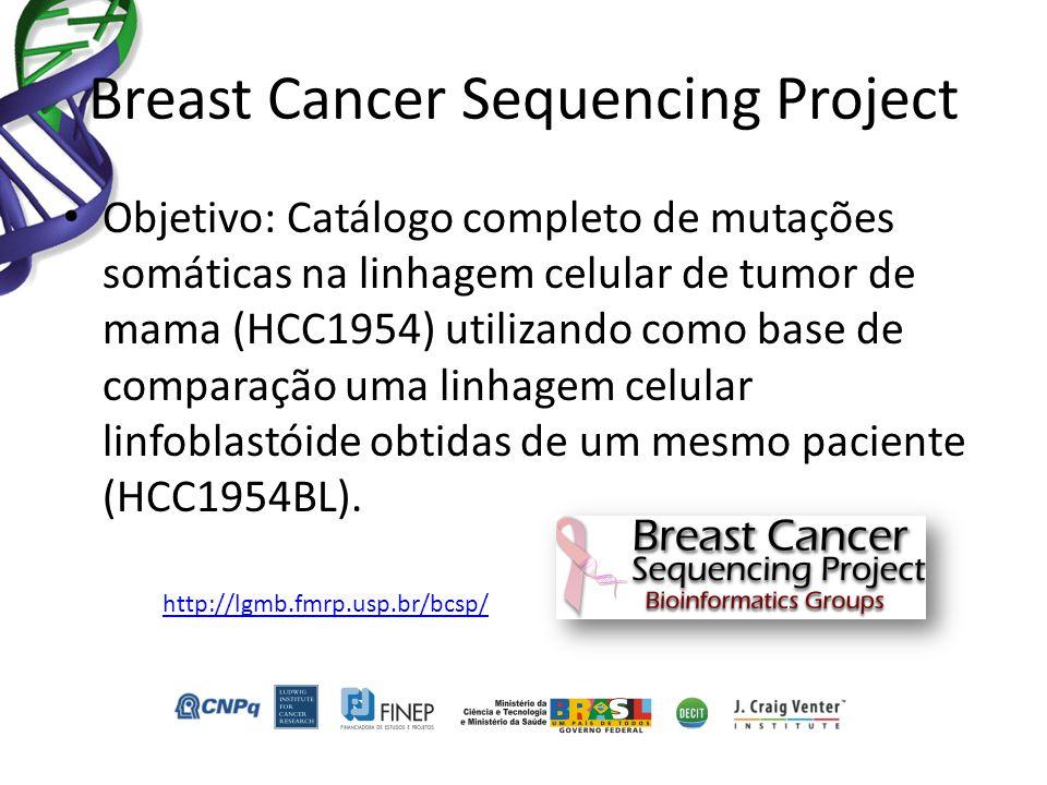 Breast Cancer Sequencing Project Objetivo: Catálogo completo de mutações somáticas na linhagem celular de tumor de mama (HCC1954) utilizando como base