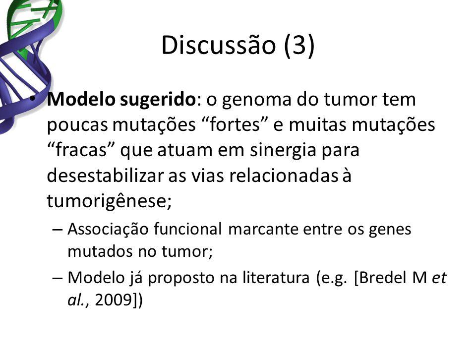 Discussão (3) Modelo sugerido: o genoma do tumor tem poucas mutações fortes e muitas mutações fracas que atuam em sinergia para desestabilizar as vias